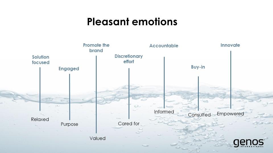 Pleasant emotions