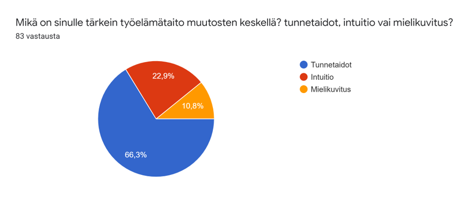 Summit poll1